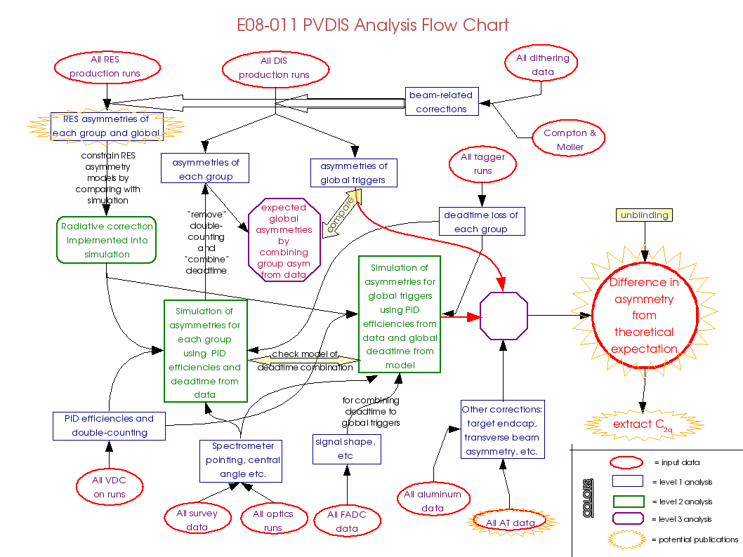Flow chart latex gallery free any chart examples choosing the right statistical test flow chart gallery free any choosing the right statistical test flow nvjuhfo Images