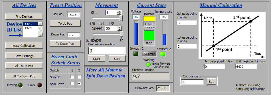 Lazer Polarization Control GUI snapshot for Hall A Polarized He3 Target spin flip control