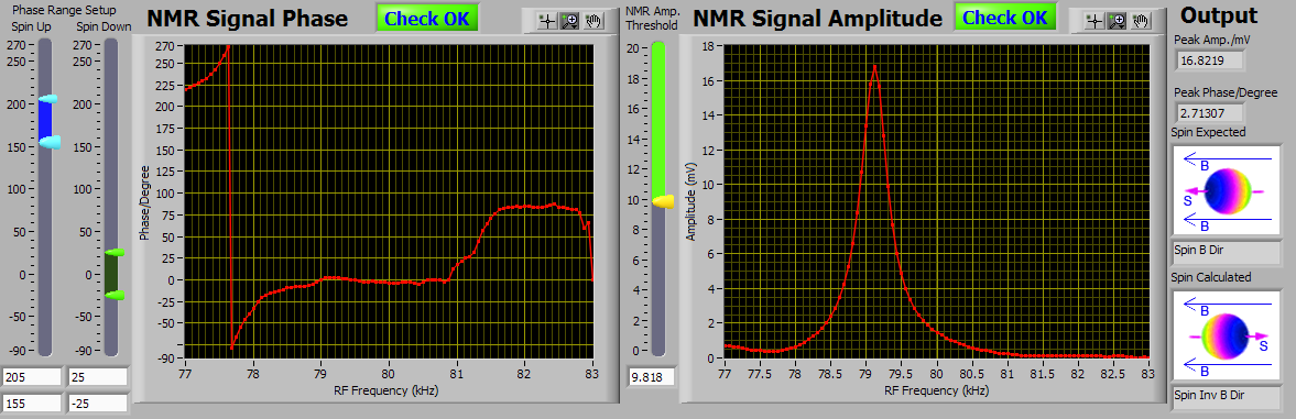 NMR Signal Phase Analysis GUI snape shot for Hall A Polarized He3 Target spin flip control.