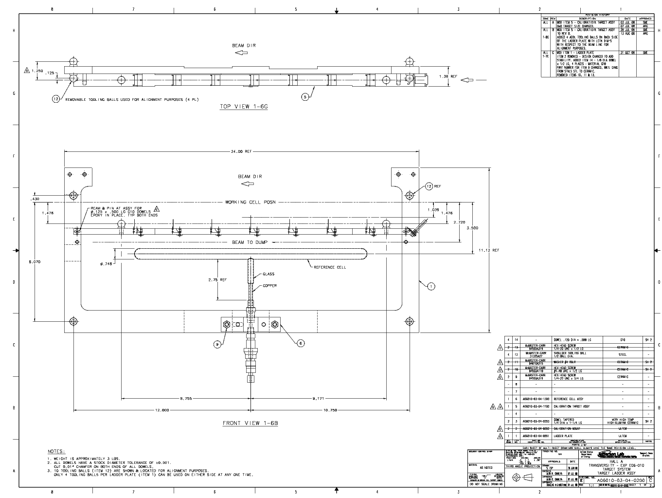Target Ladder Diagram